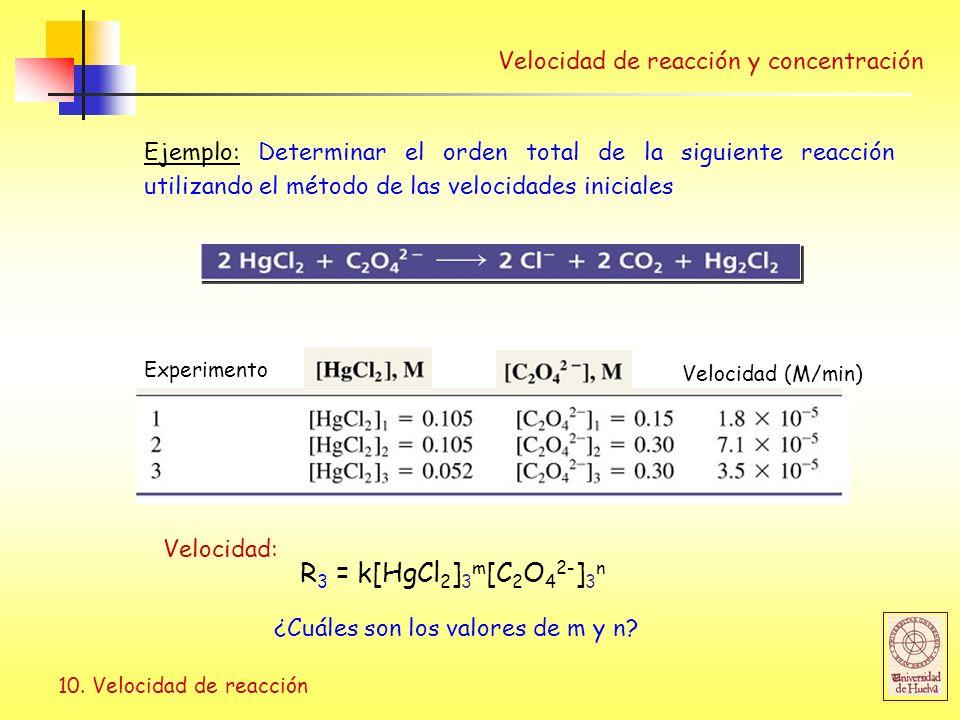 R3 = k[HgCl2]3m[C2O42-]3n Velocidad de reacción y concentración